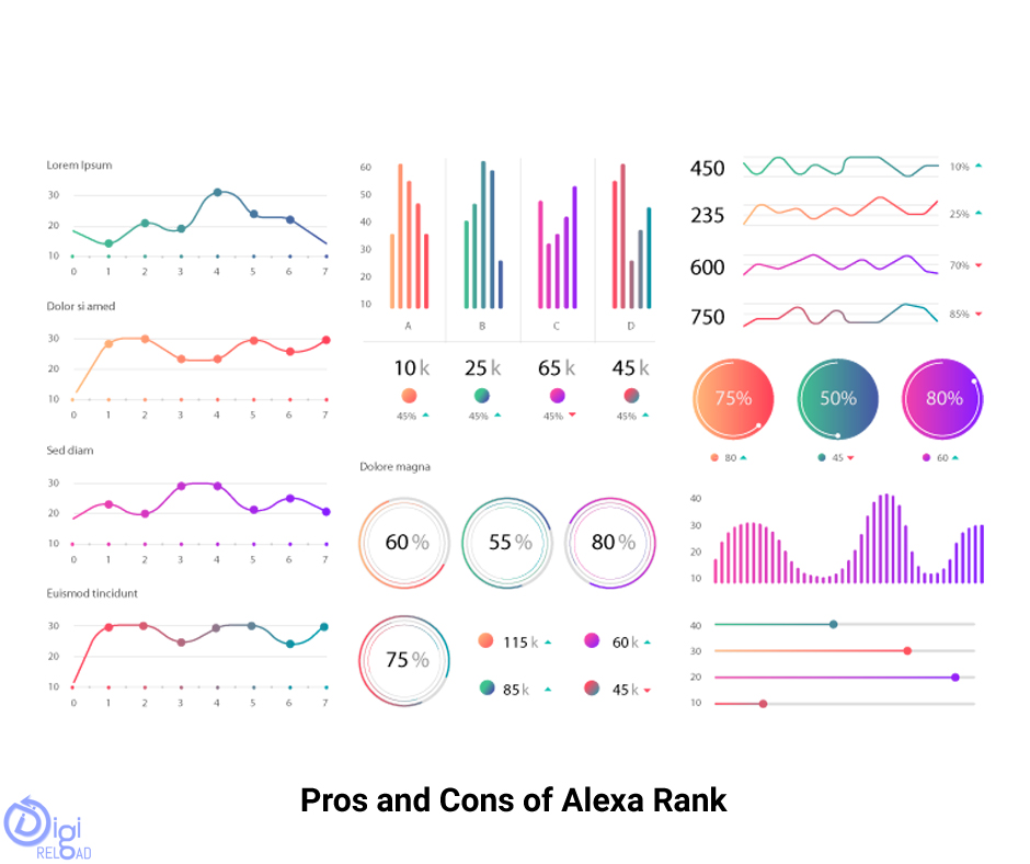 Pros and Cons of Alexa Ranking Tool 2021