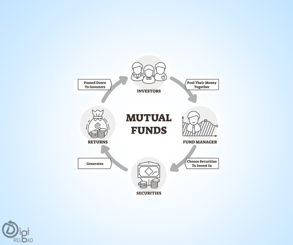 Types of Mutual Funds To Know Before Investing