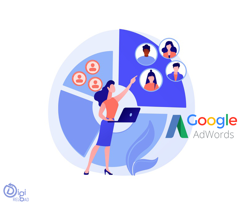 Types of Audience Targeting in Google Ads