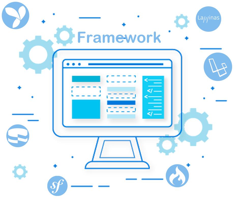 Best 6 PHP Frameworks List For Web Development
