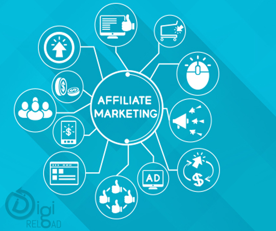 All About Affiliate Marketing