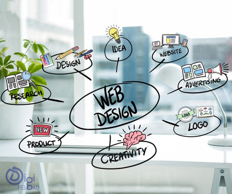 5 Web Design Tricks To Grow Your Business Exponentially