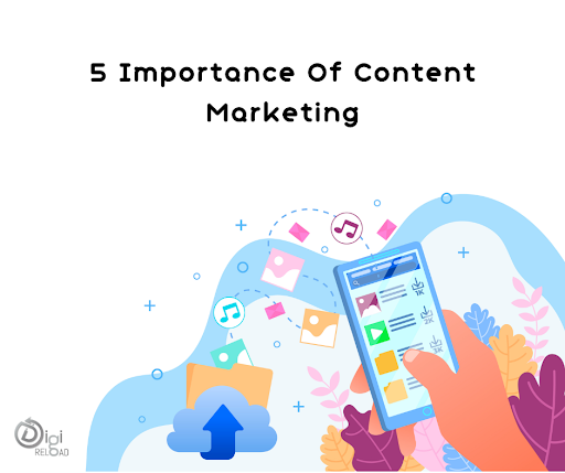 Need for Content Marketing
