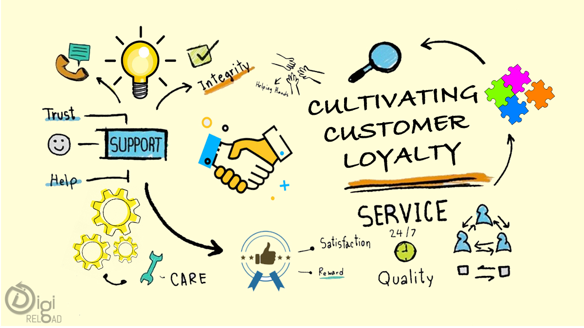 Cultivating customer loyalty
