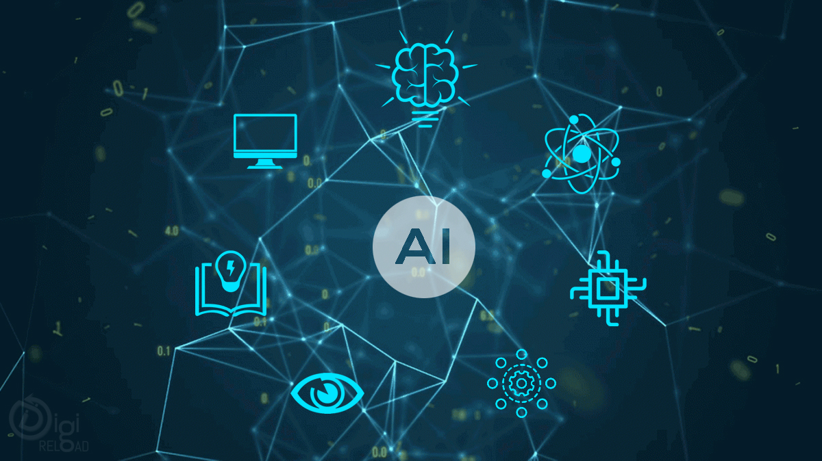 Integration Of Artificial Intelligence